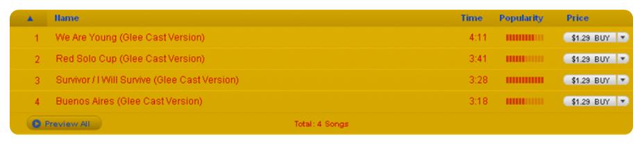 Album >> Glee: The Music, Volume 7  - Página 4 Glee%2BEpisode%2B8%2Bsingles%2Bepisode%2B8%2Btracklist