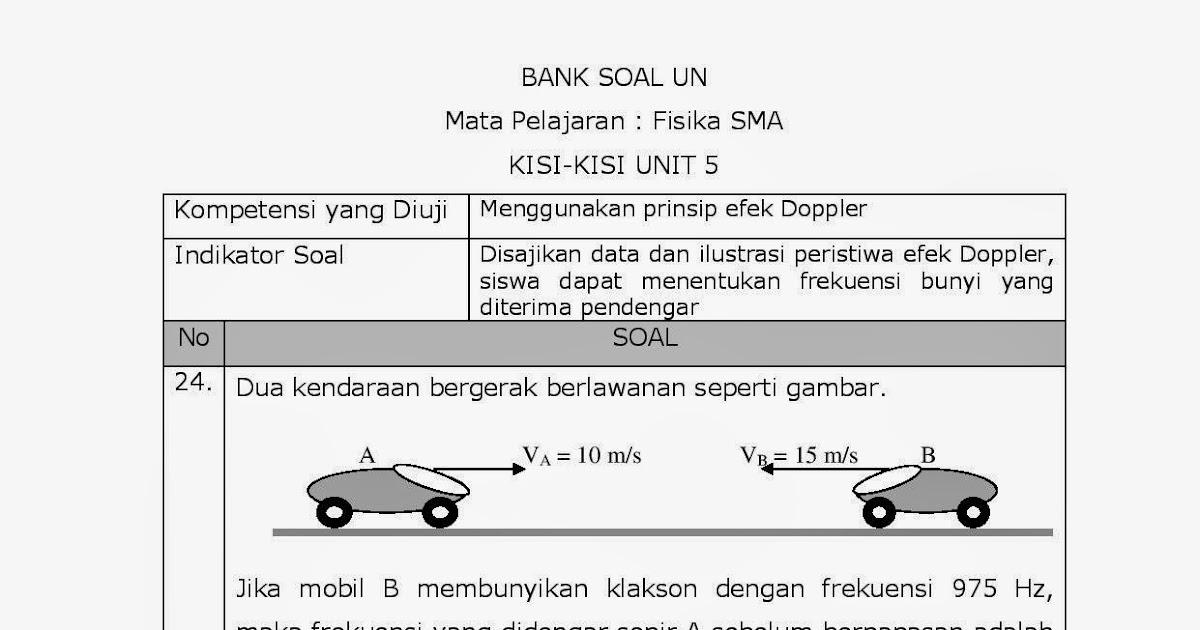 Achmad Saifudin 22 Pembahasan Soal Soal Un Fisika Bunyi Efek Doppler