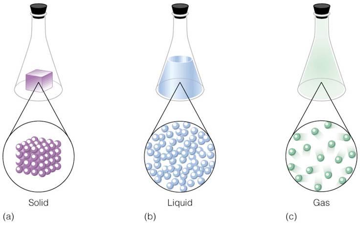 Plastic tac la materia for Marmol formula quimica
