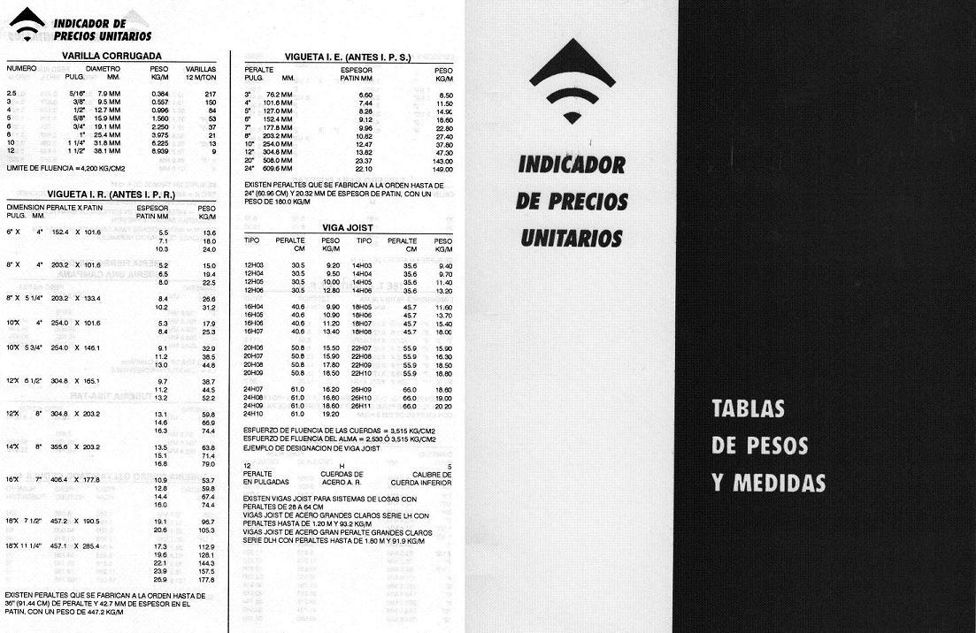 Ebookindicador Tablas De Pesos Y Medidas Del Libro Indicador De Precios Unitarios