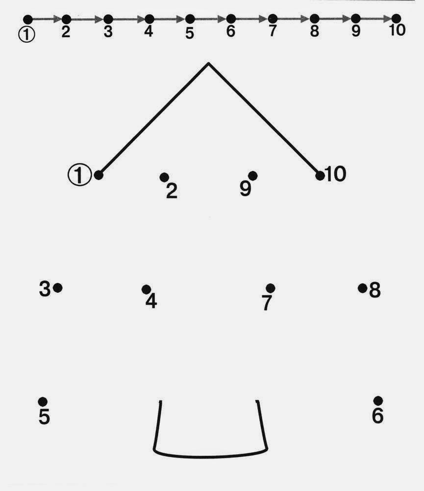 math worksheet : kids under 7 free dot to dot worksheets for kids part 2 : Dot To Dot Worksheets For Kindergarten