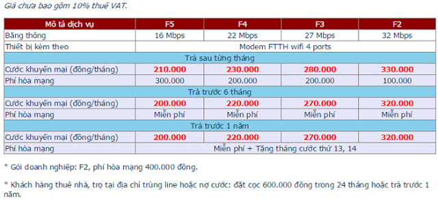 Đăng Ký Lắp Mạng Wifi FPT Quận 1 1