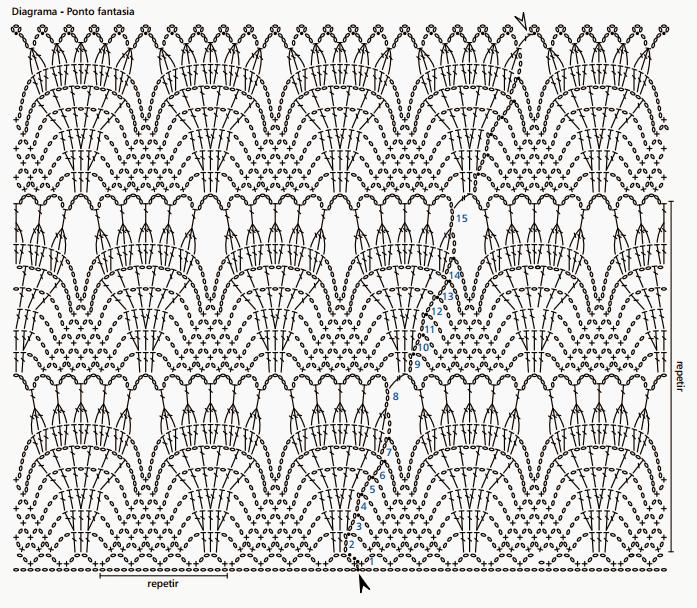TRICO y CROCHET-madona-mía: Faldas (saias) a crochet con patrones ...