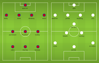 Possible Line-ups Crystal Palace vs Manchester United