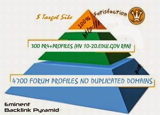 I will Blast an eminent SEO Backlink pyramid (EBP) with 5000 Profiles