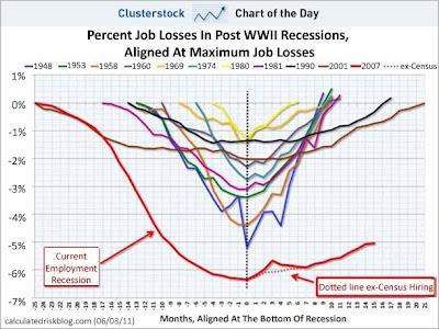 Jobs Crater