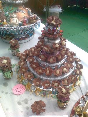 Arti Thali Decorative art
