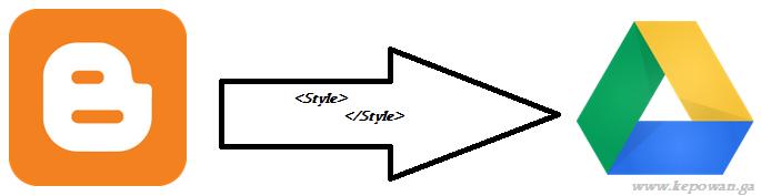Kepowan-BisakahMemindahkanKodeskripCSSBlogDiBloggerKeGoogleDrive.png