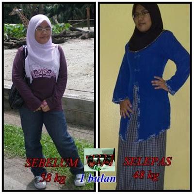 Berat badan forex