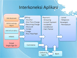 proses_bisnis_aplikasi_akademik_gamelan