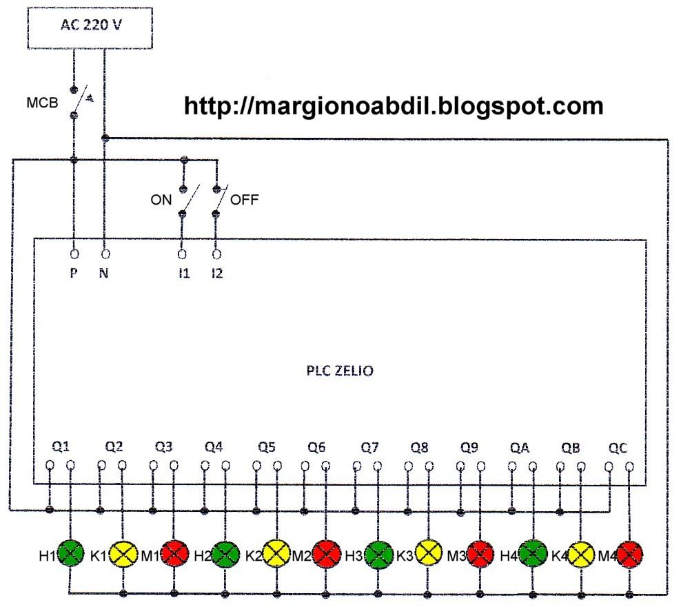 Bagirgiono abdil ber diagram pengawatan pada perangkat plc zelio ccuart Images