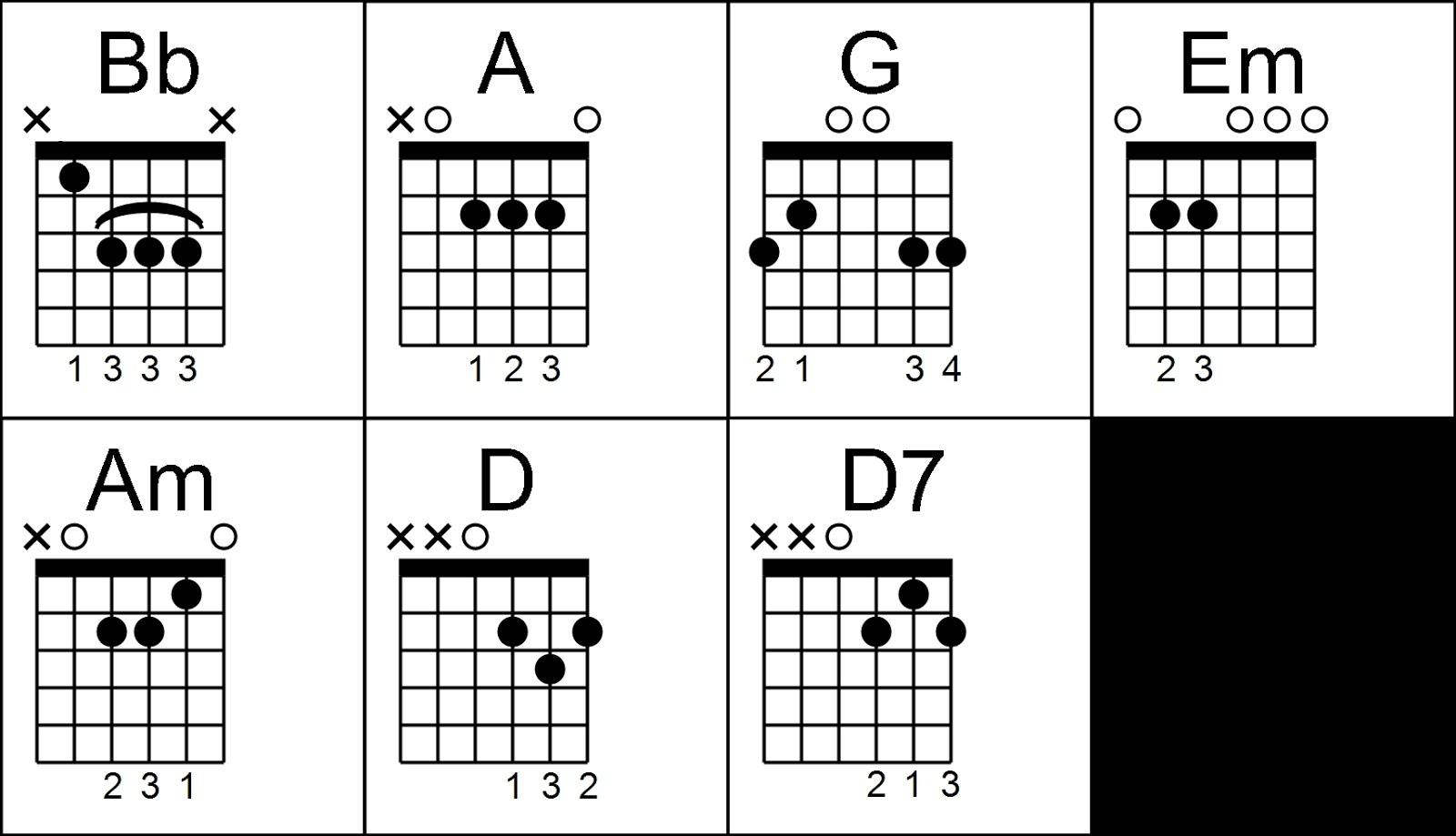 Pinoy Guitar Stuffs Hinahanap Hanap Kita Chords