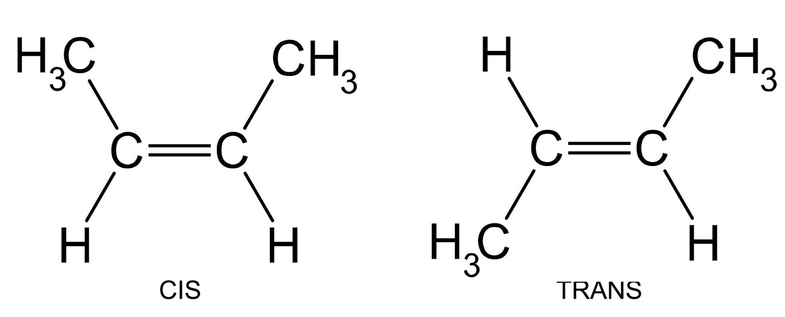 Cocina come y calla la guerra de la margarina vs la for Formula quimica del aceite de cocina