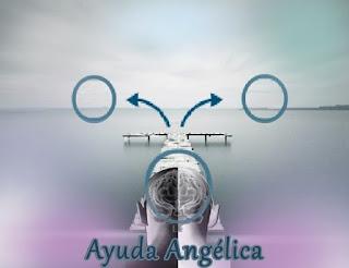 La jerarquía de Ángeles y Arcángeles está siempre presente alrededor de Uds. desde el inicio de la historia de la humanidad para ayudarlos a avanzar.