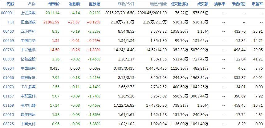 中国株コバンザメ投資ウォッチ銘柄watch20140509