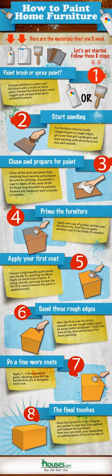 INFOGRAPHIC How To Paint Furniture In 8 Easy DIY Steps
