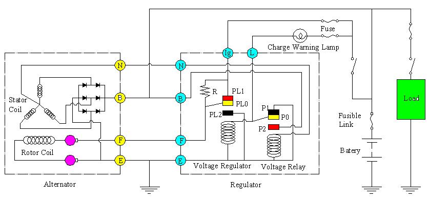 terminal pada alternator