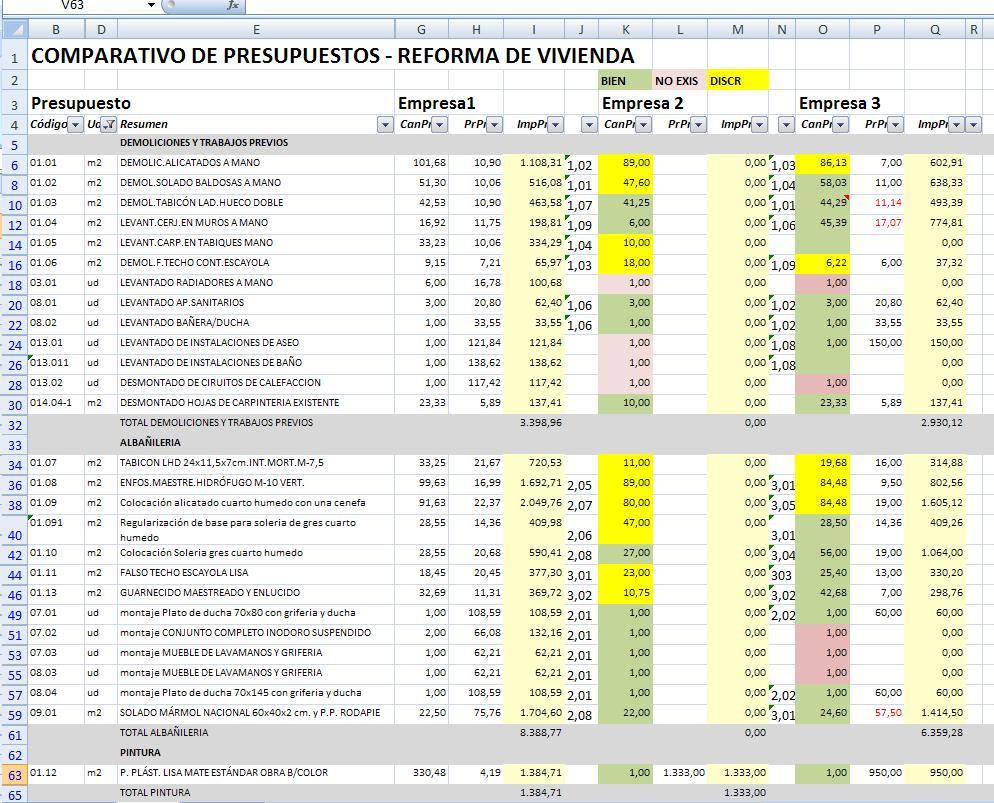 Garay asociados mario garay venancio la importancia - Presupuestos de obras ...
