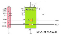 MAX 232 Circuit Diagram MAX 232 converts serial data into parallel in receiving mode Introduction to 89C51 Microcontroller