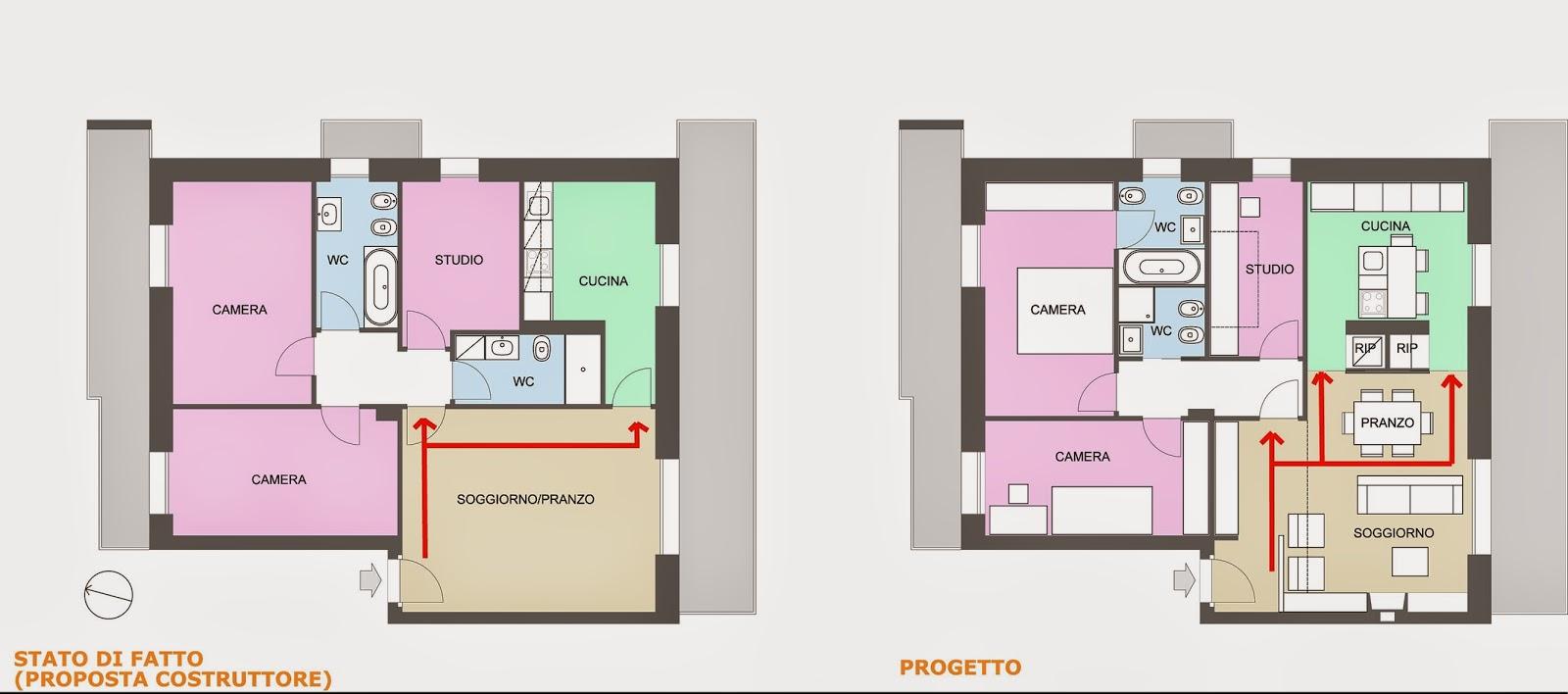 Appunti di architettura 5 consigli per progettare gli interni for Case da architetto