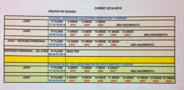 GRUPOS EDADES CURSO 2014-2015