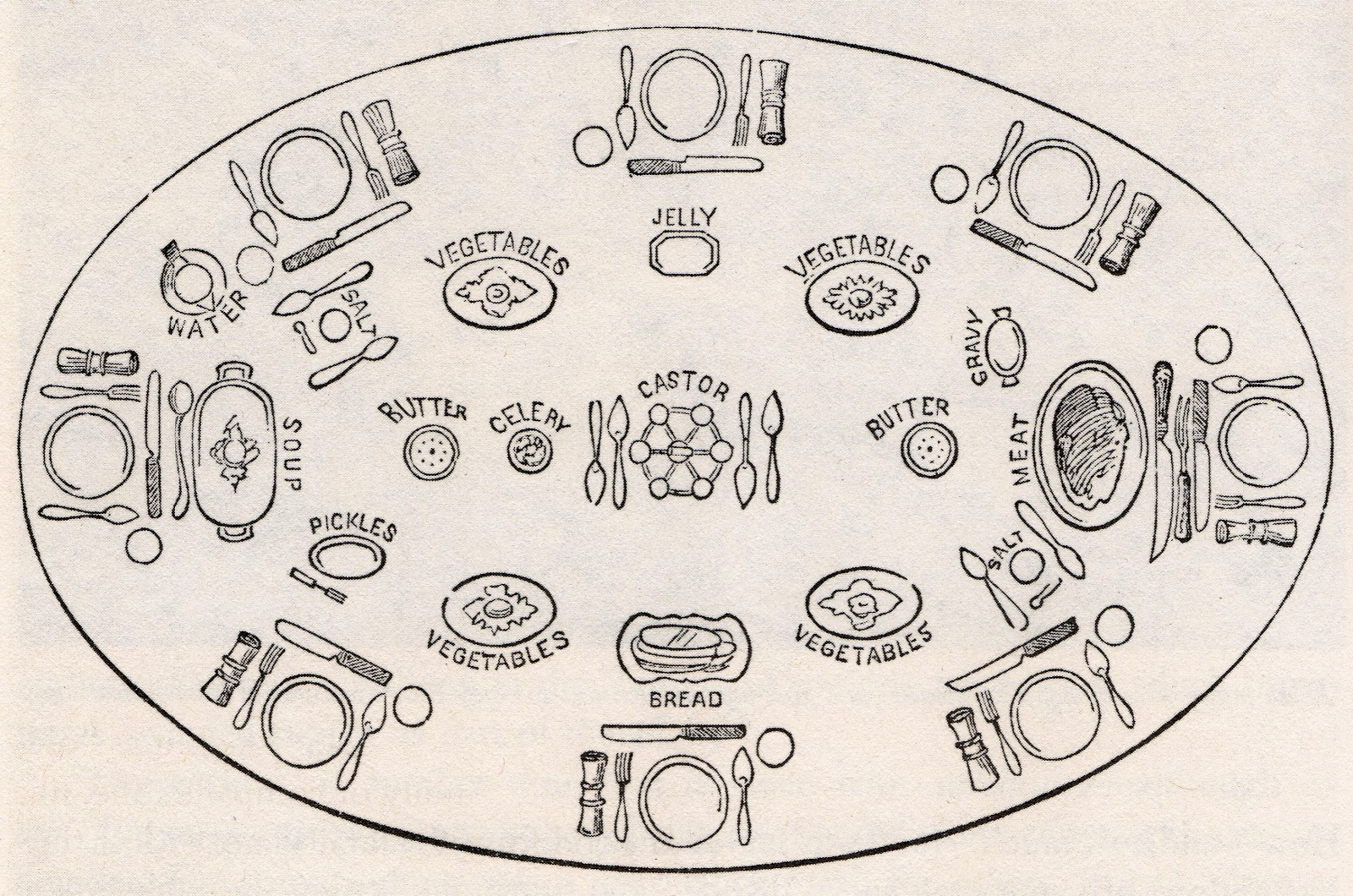 Diagram of table setting for dinner Godey\u0027s Lady\u0027s Book March 1859  sc 1 th 183 & At Home in the Nineteenth Century: Dinner Casters