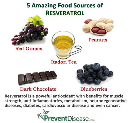 Resveratrol natural sources