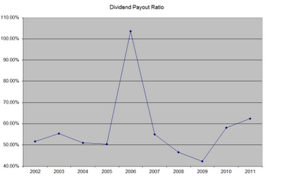 DPR Abbott: Quality Dividend Aristocrat for Long Term Dividends