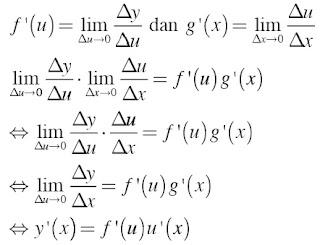 Turunan Fungsi y = un