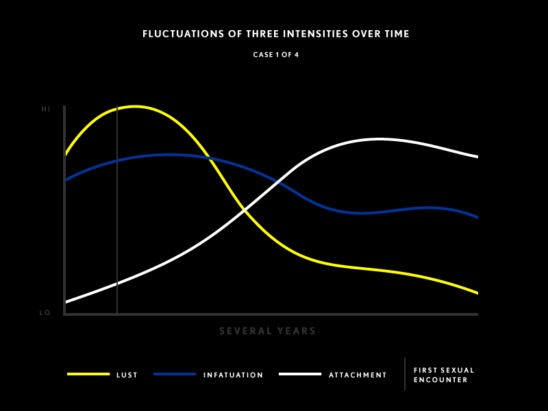[Image: fluctuations01.png]
