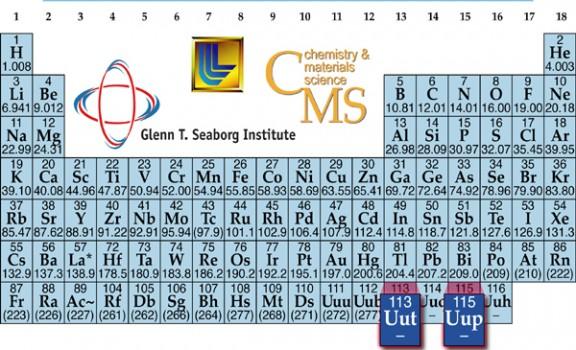 Bibliociencia nuevo elemento en la tabla peridica unumpentio el nombre provisional del nuevo elemento qumico es unumpentio el elemento 115 ha sido sintetizado de nuevo una dcada despus de que fuera descubierto urtaz Image collections