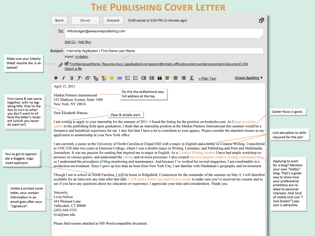 Cover letter by email examples uk