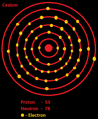Chemistry Works: Cesium ( Alkali - 12.8KB