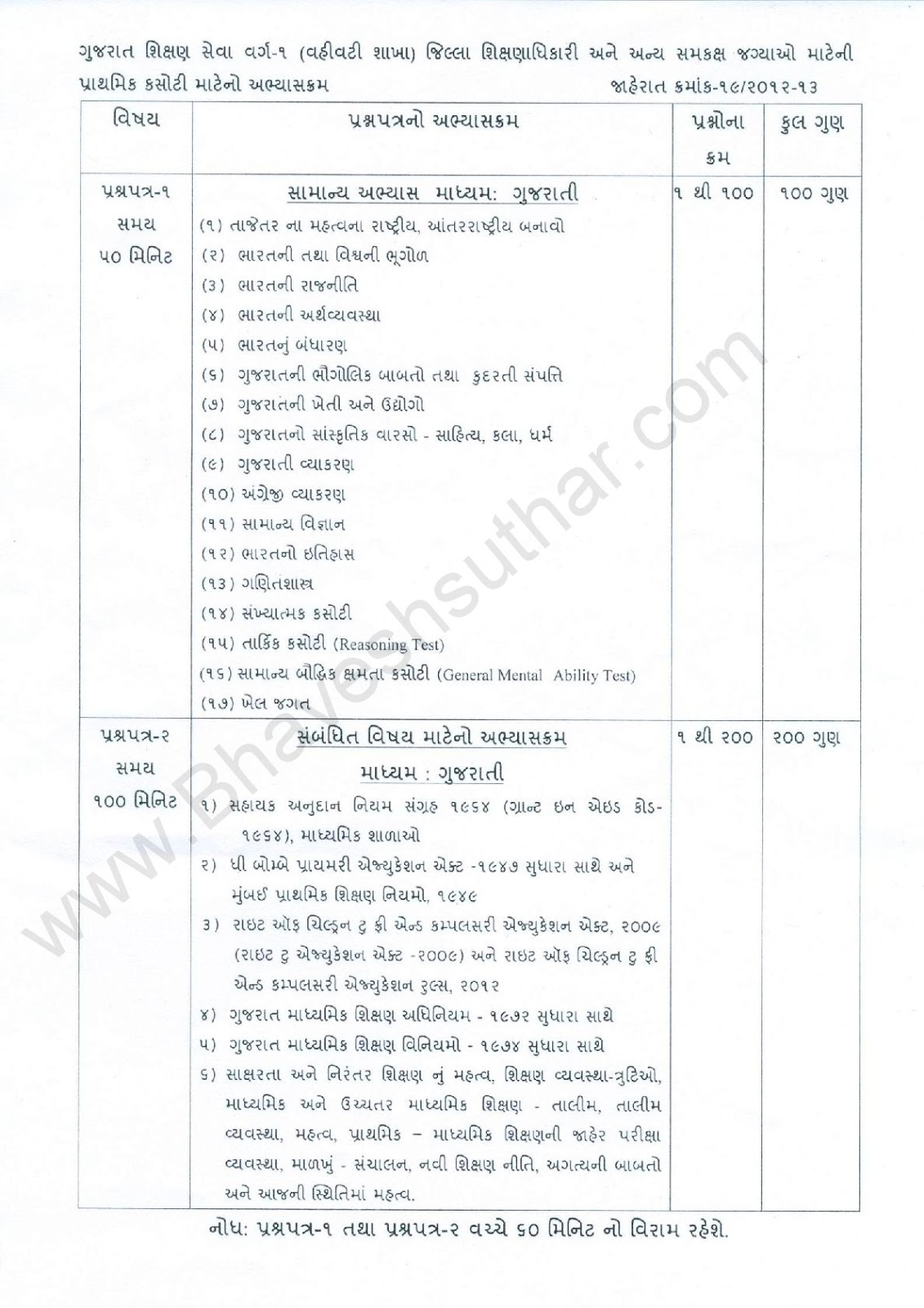 District Education Officer and its equivalent posts Exam Syllabus