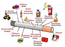 Como dejará a fumar la hierba