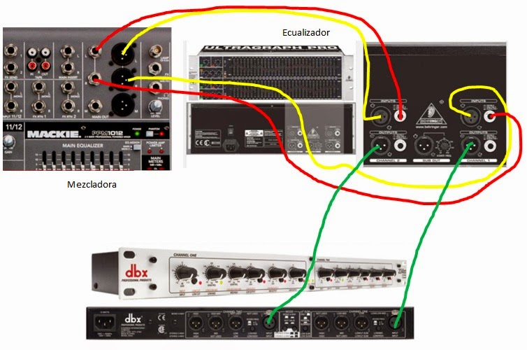equalizer and amp diagram  equalizer  get free image about