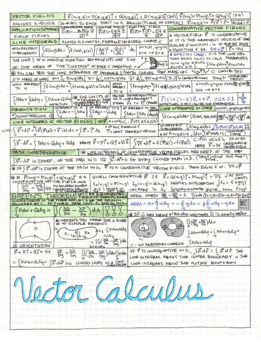 college essay cheat sheet