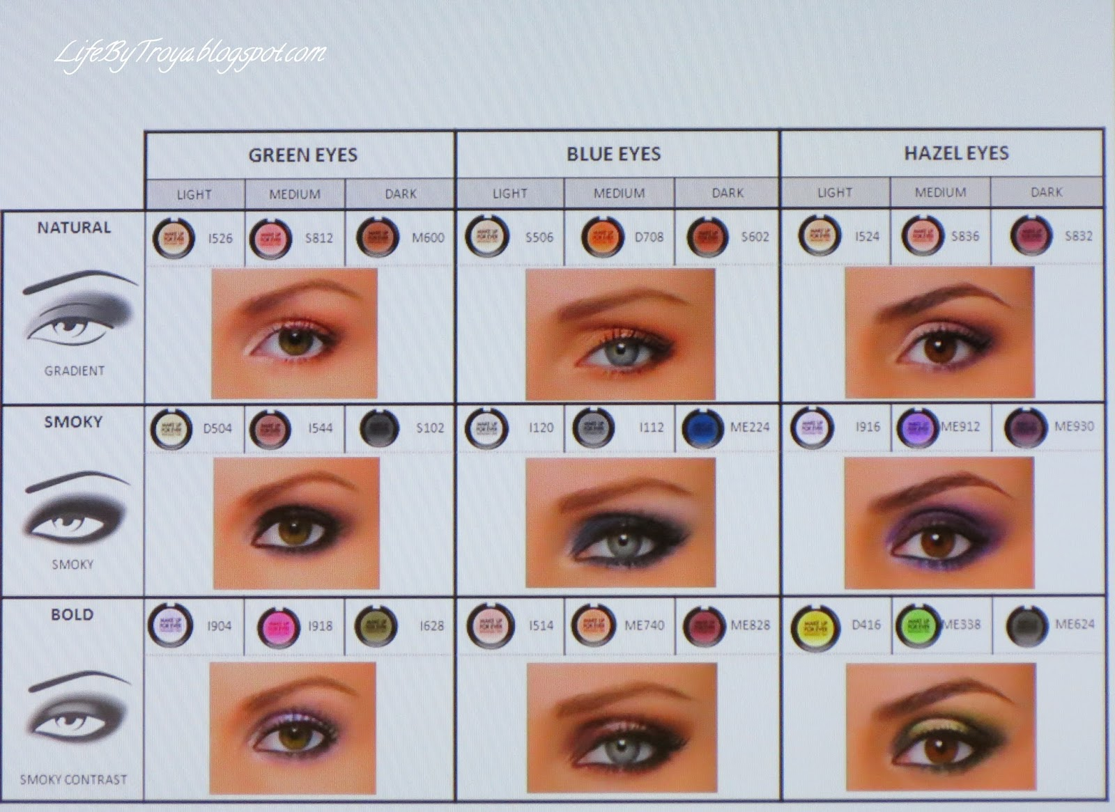 Типы глаз в макияже