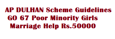 AP DULHAN Scheme Guidelines GO 67 Poor Minority Girls Marriage Help Rs.50000
