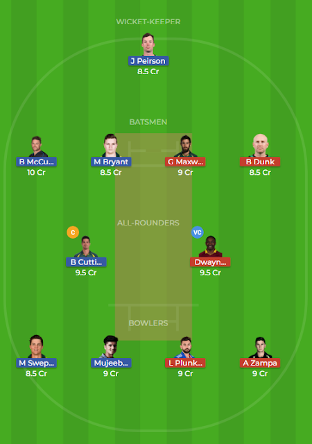 brh vs mls dream11,brh vs mls dream11 team,brh vs mls,brh vs mls playing 11,brh vs mls dream11 prediction,mls vs brh dream11,brh vs mls t20 dream11,brh vs mls dream 11,brh vs mls dream11 today,mls vs brh dream 11 team,brh vs mls dream11 team prediction,brh vs mls dream 11 prediction,brh vs mls match prediction,brh vs mls today match prediction,brh vs mls today match