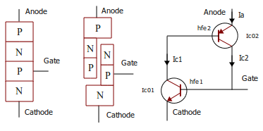 thyristor_configuration