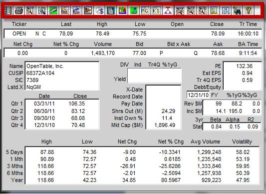 keygen para wbs chart pro