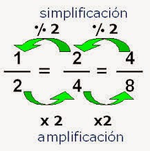 http://cp.claracampoamor.fuenlabrada.educa.madrid.org/flash/area/matematicas/51.swf