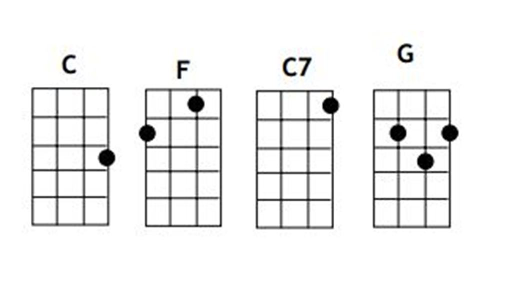 One Girl And Her Uke Match Advert Chords