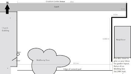 Garden planning sheet