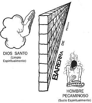 Febrero 2013 - Separacion sin hijos quien se queda en casa ...