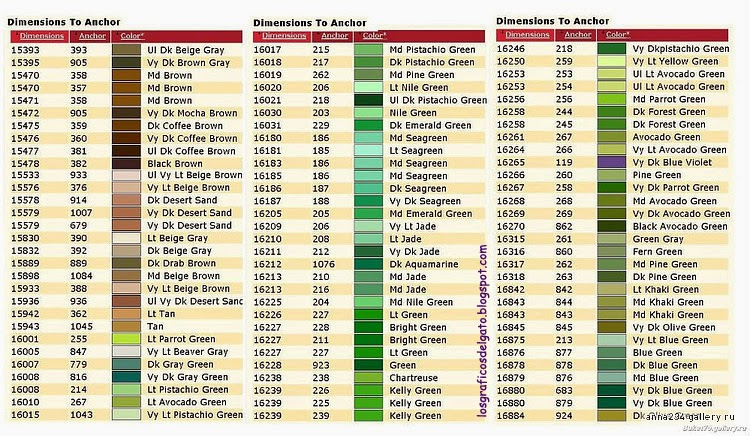 dmc to anchor conversion chart pdf