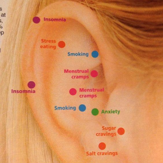 dependente tratate pe ureche