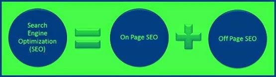 Teknik On Page SEO