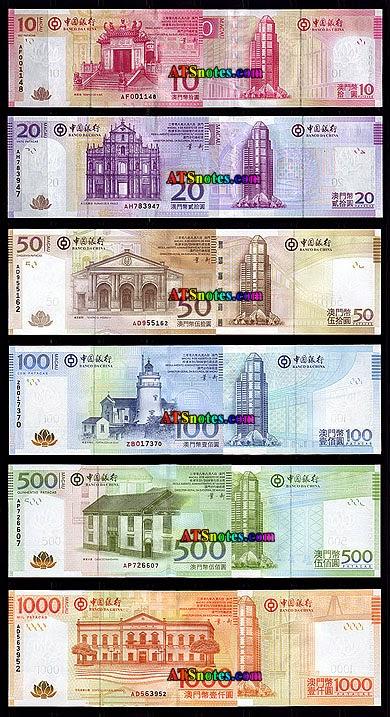 tiền giấy Macau